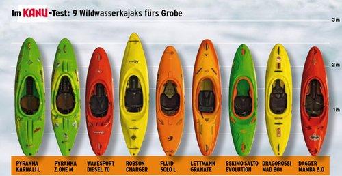 121_WildwasserKajakTest__1__44d6d6536c